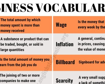 Business Vocabulary | List of 11 Important Words Used in Business 4