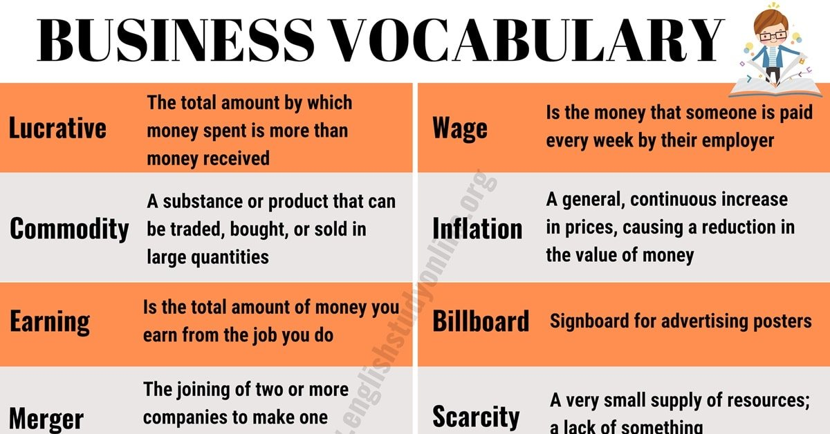 Business Vocabulary | List of 11 Important Words Used in Business 2