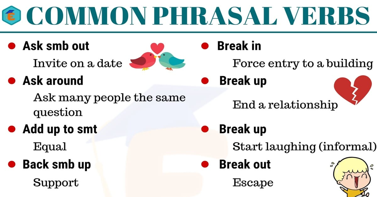 List of 150+ Important Phrasal Verbs You Need to Know 1