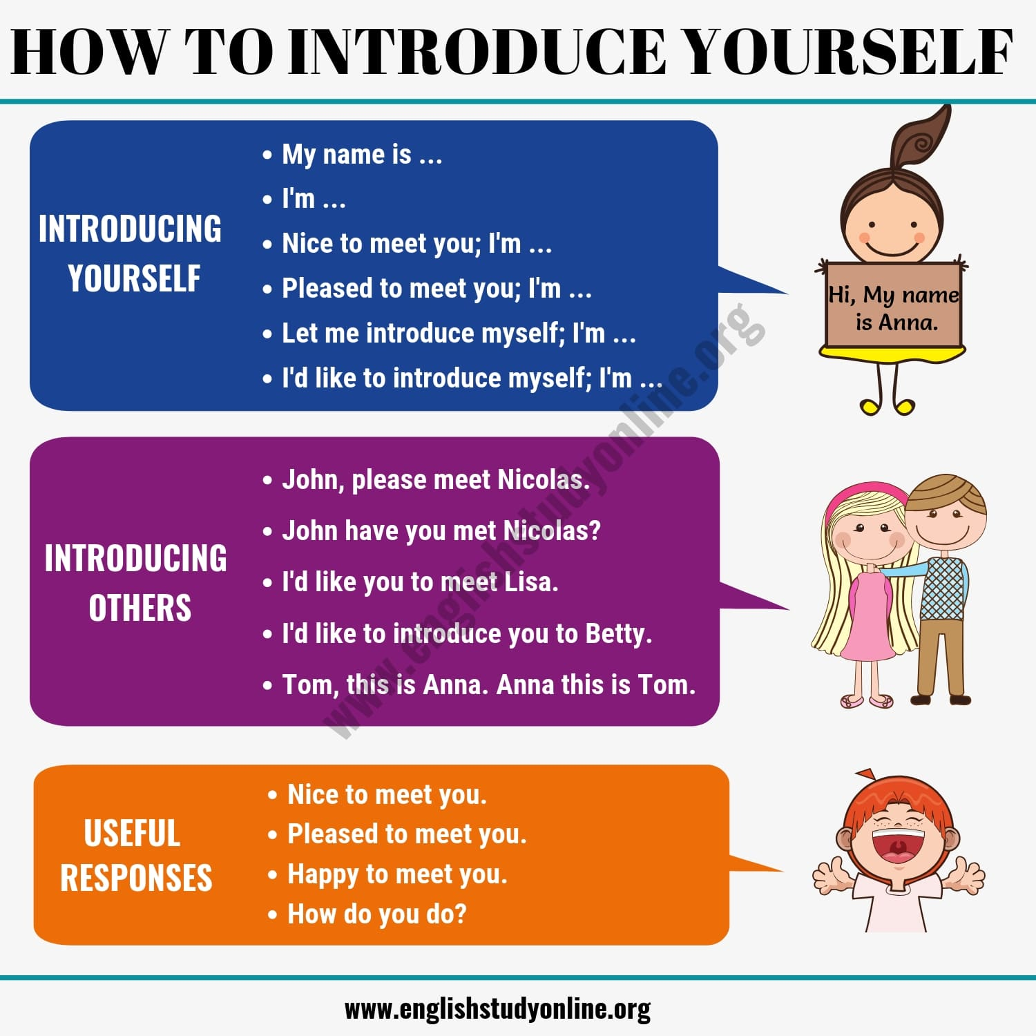 Introducing Yourself
