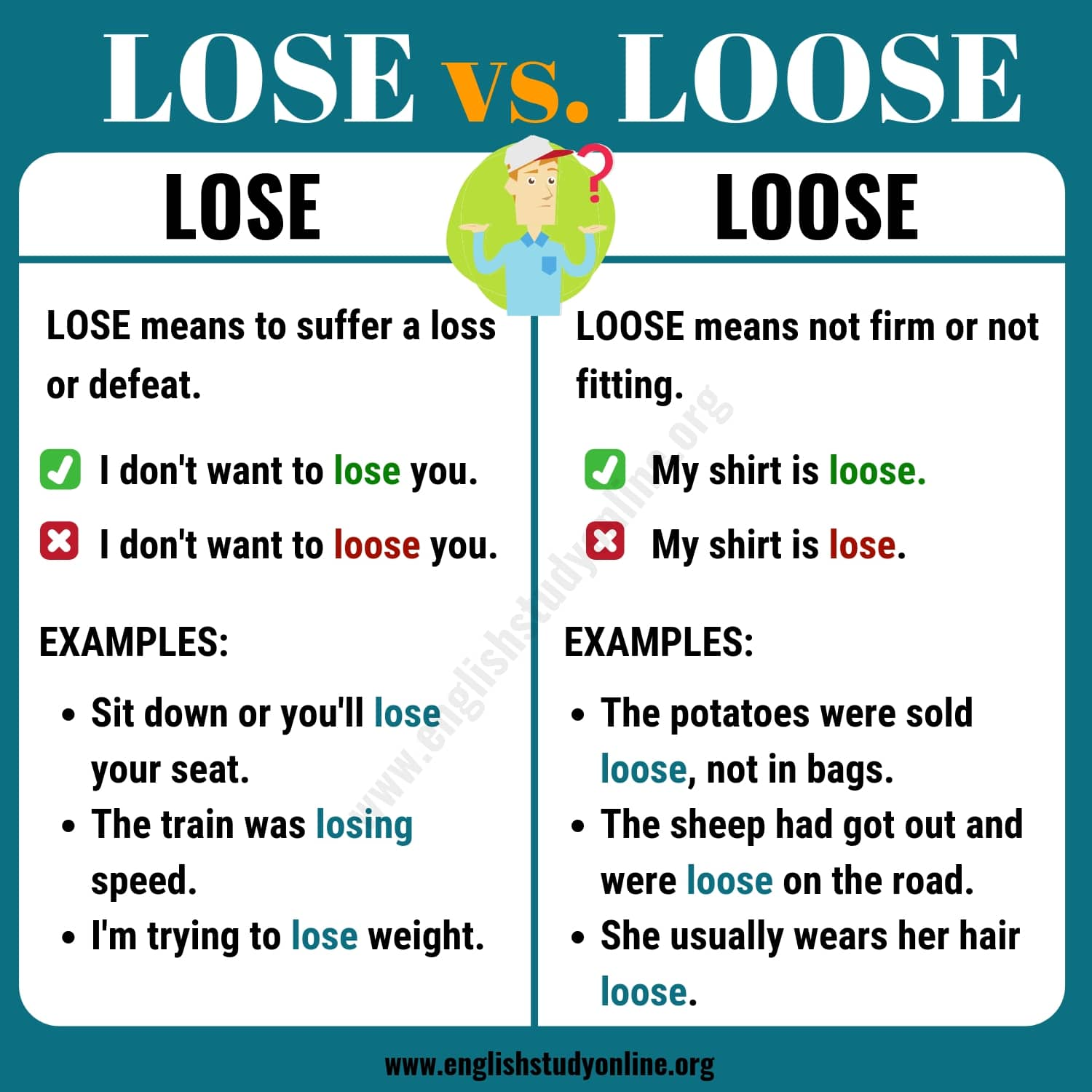LOSE vs LOOSE