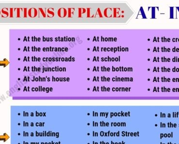 Prepositions | List of 50+ Prepositions of Place - AT IN ON in English 2