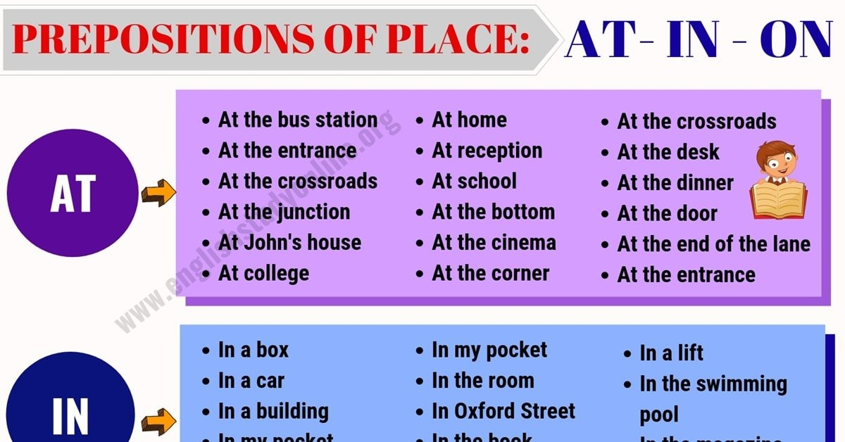 Prepositions | List of 50+ Popular Prepositions of Place - AT IN ON 7
