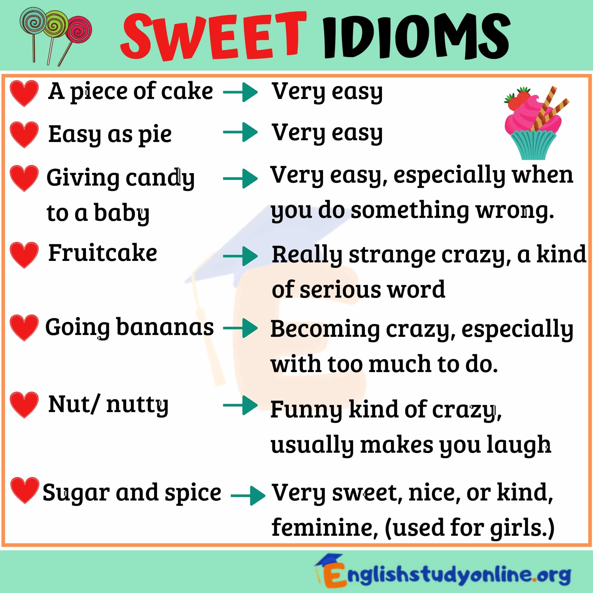 Important Sweet Idioms with Meaning & Examples - English