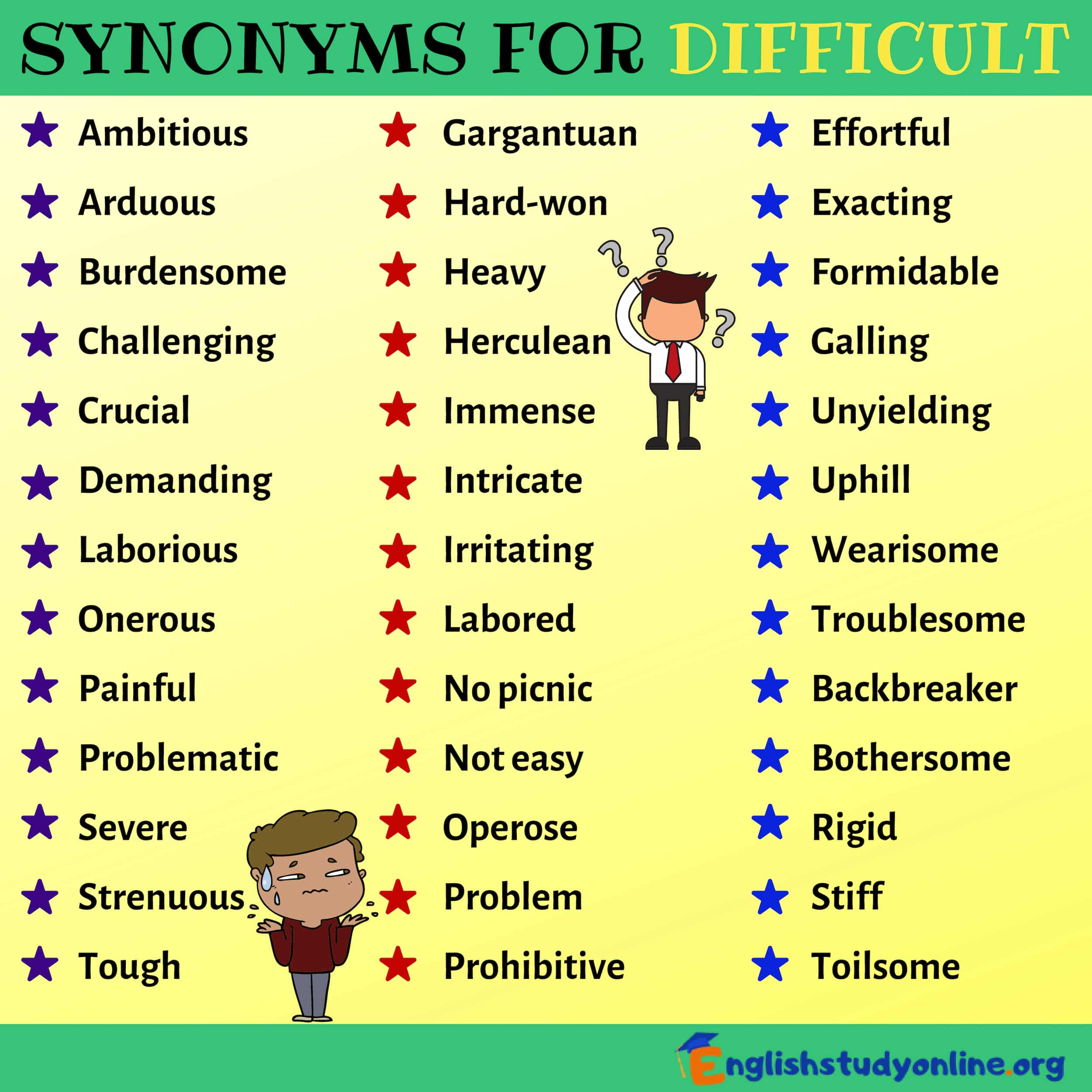 Synonyms for DIFFICULT
