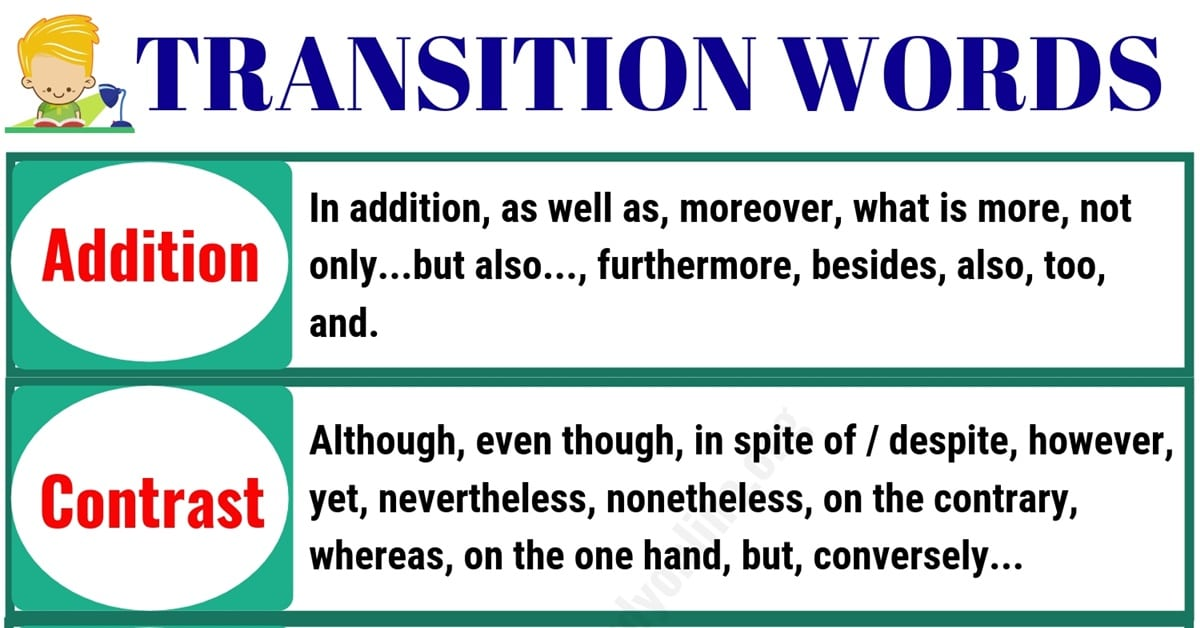 100+ Important Transition Words and Phrases with Examples 1
