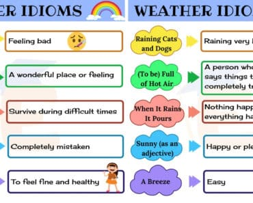 Weather Idioms - Idioms about Weather in English 4