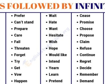 50+ Important Verbs Followed By INFINITIVES in English 2