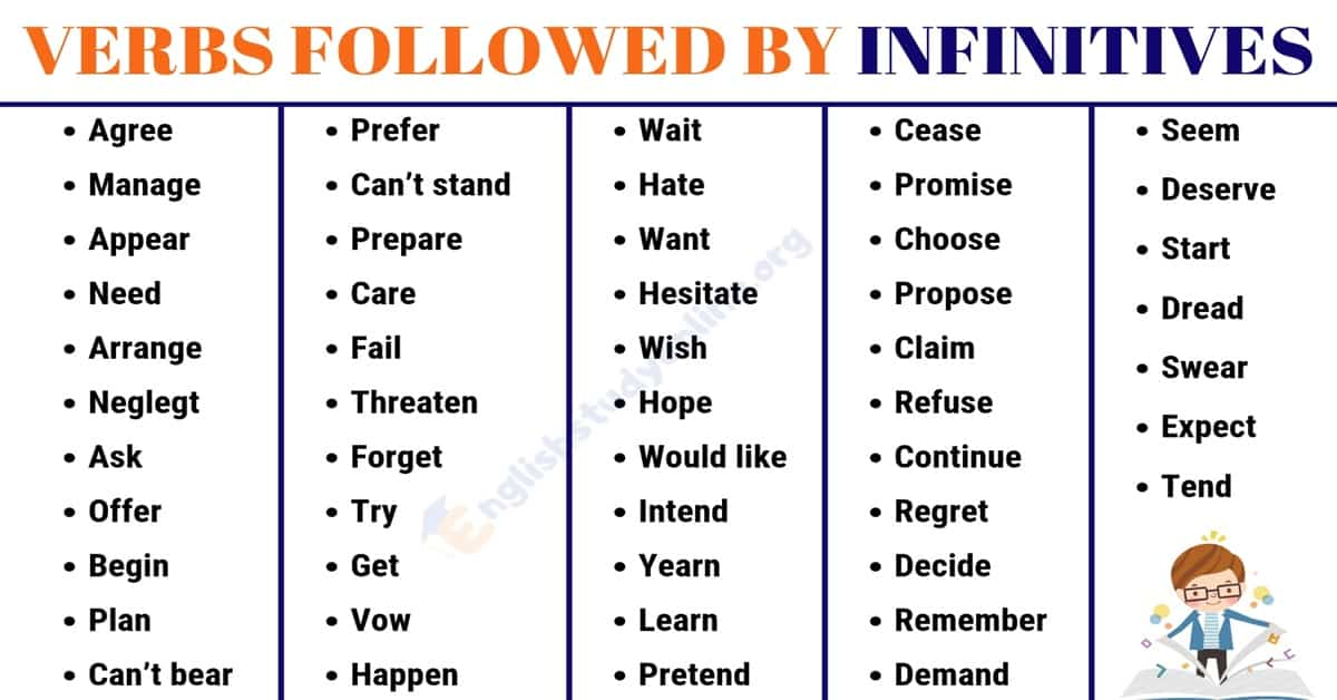 50+ Important Verbs Followed By INFINITIVES in English 3