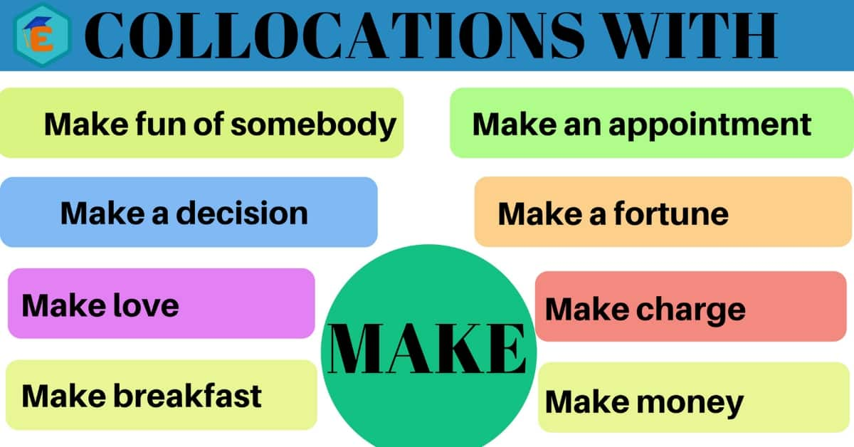 40 Powerful Collocations with MAKE in English 1