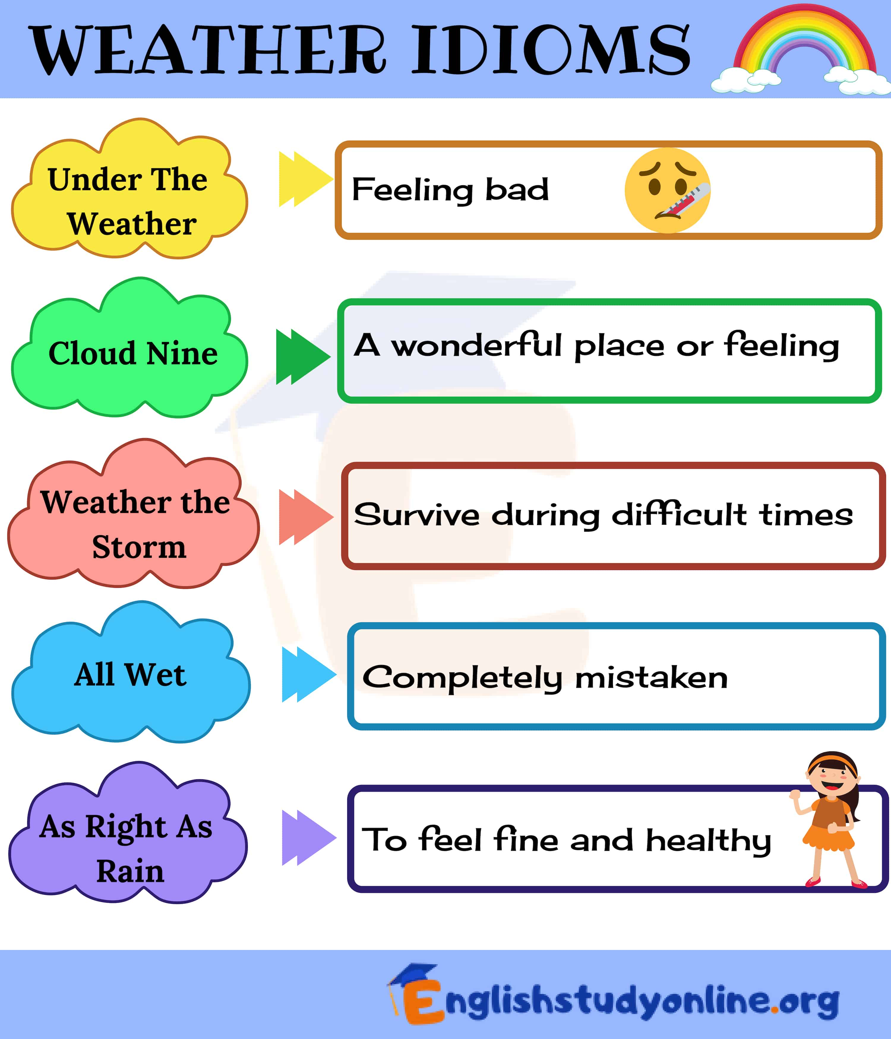 Weather Idioms - Idioms about Weather in English 1