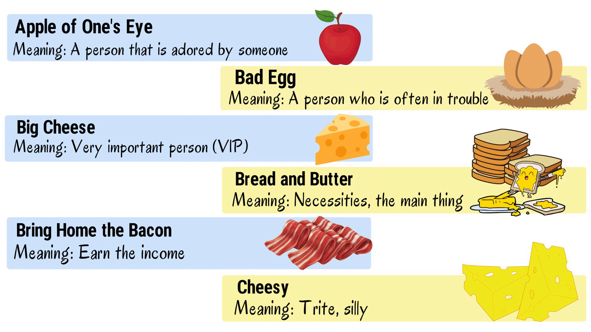 35 Popular Food Idioms with Meaning for ESL Learners 3