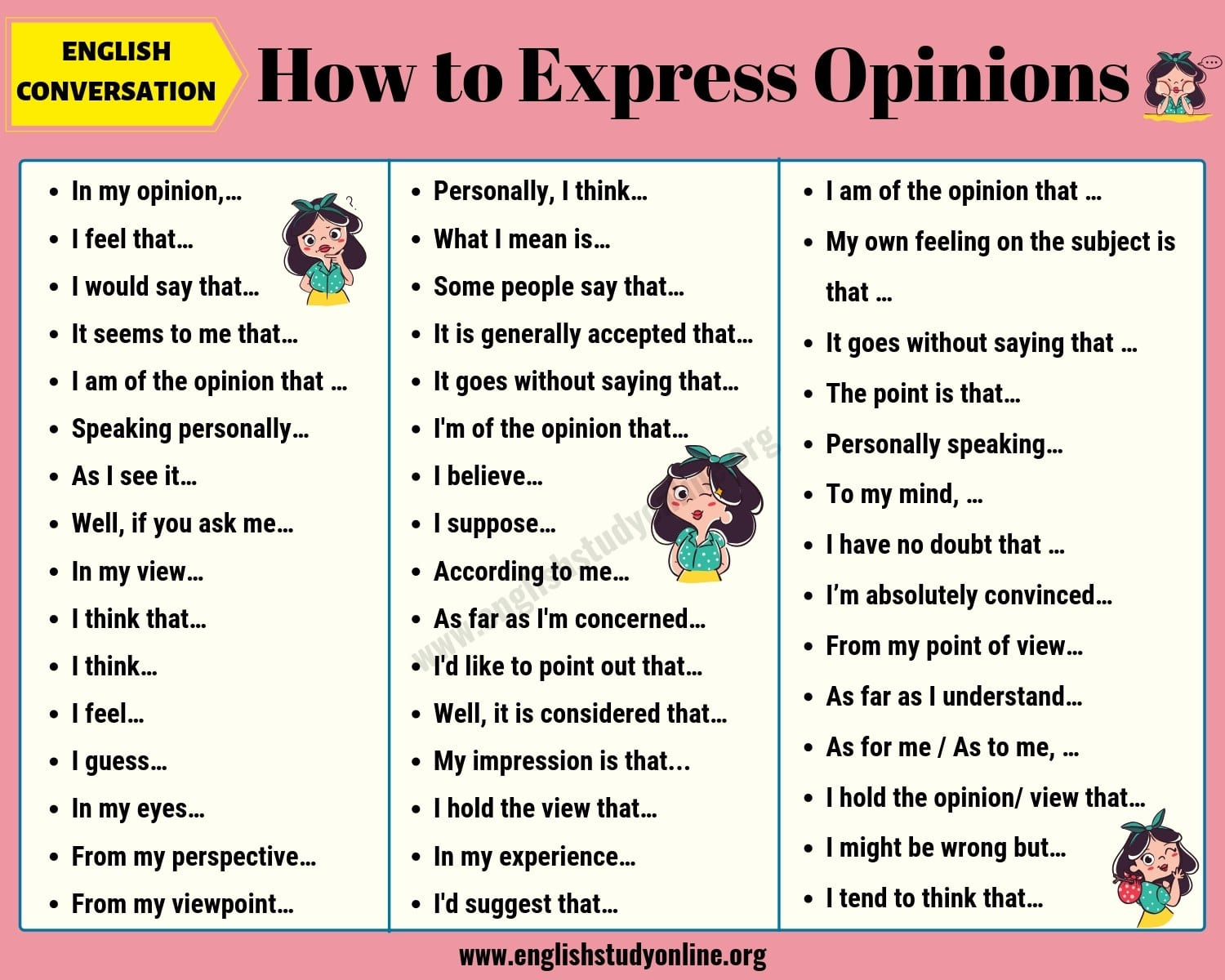 How to Express Opinions
