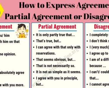 How to Express Agreement, Partial Agreement and Disagreement in English 2