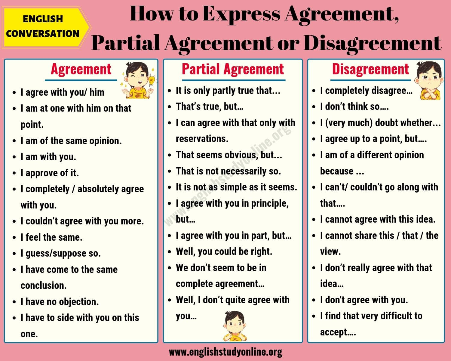 How to Express Agreement
