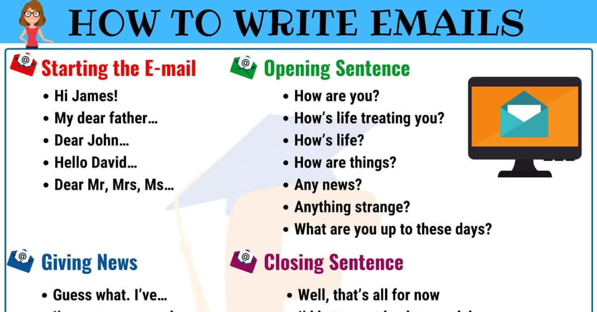 Useful Ways of Writing Emails in English 1