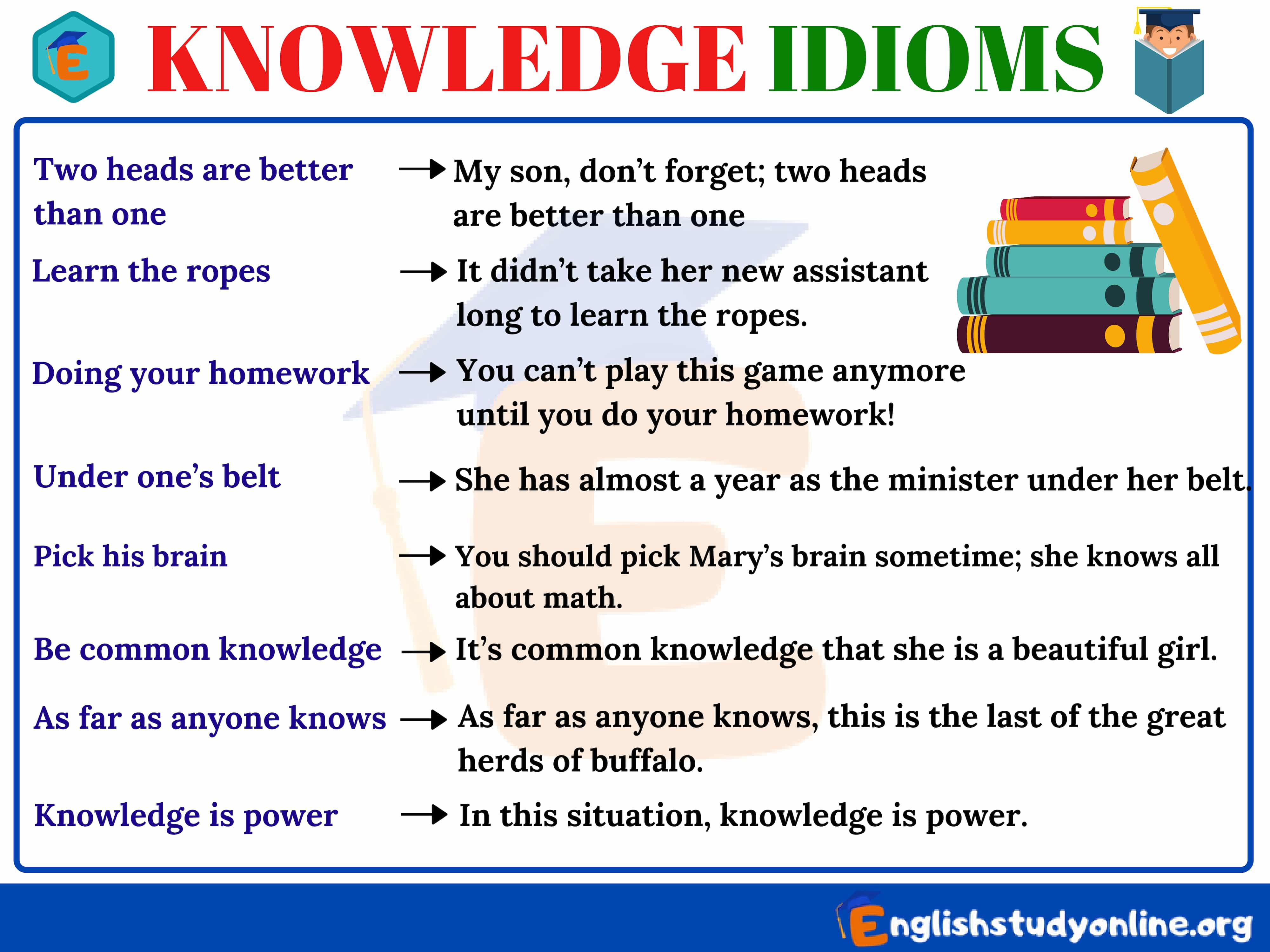 Knowledge Idioms