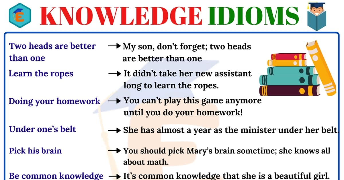 Useful Knowledge Idioms in English You Should Know 1