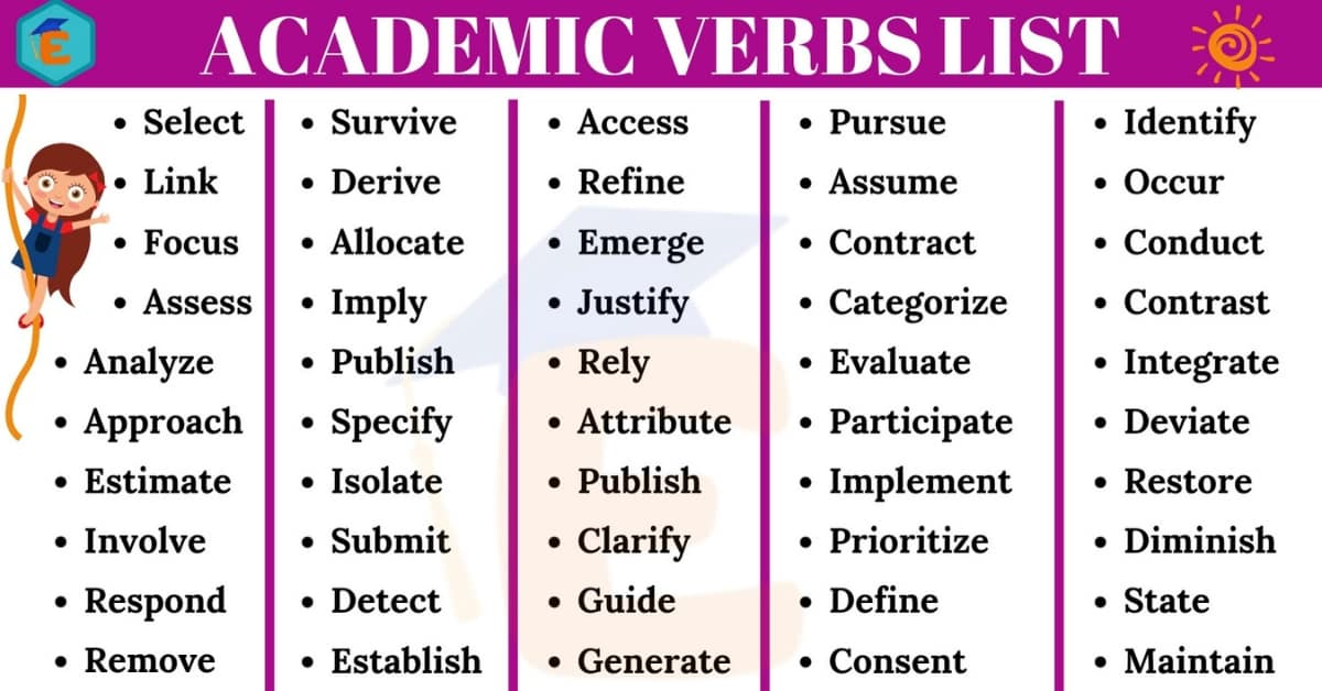 120 Most Important Academic Verbs in English 2