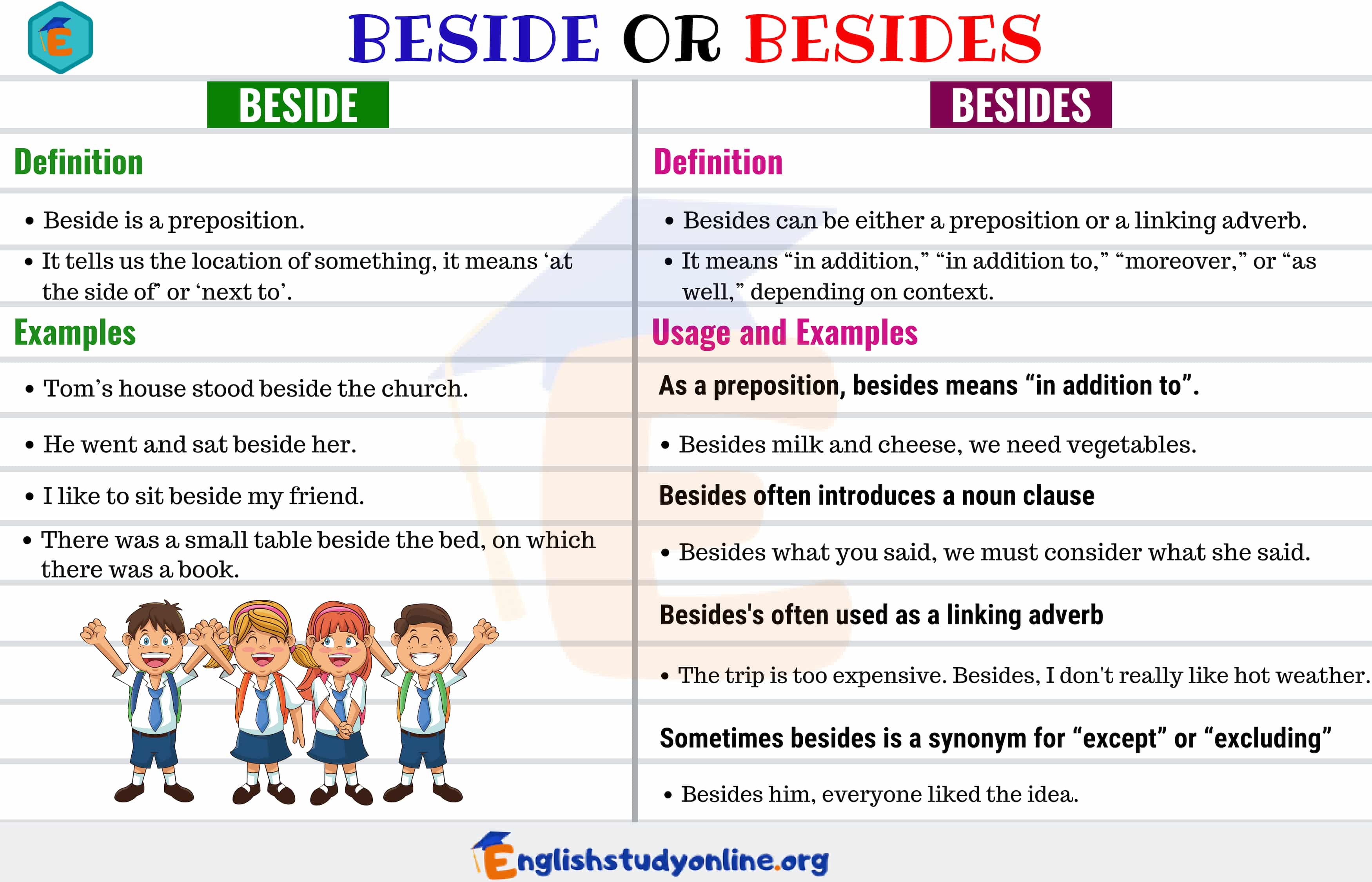 Beside or Besides