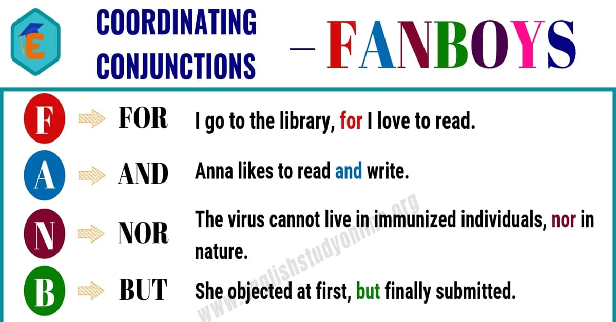 FANBOYS | 7 Helpful Coordinating Conjunctions with Examples | Conjunctions Quiz 2