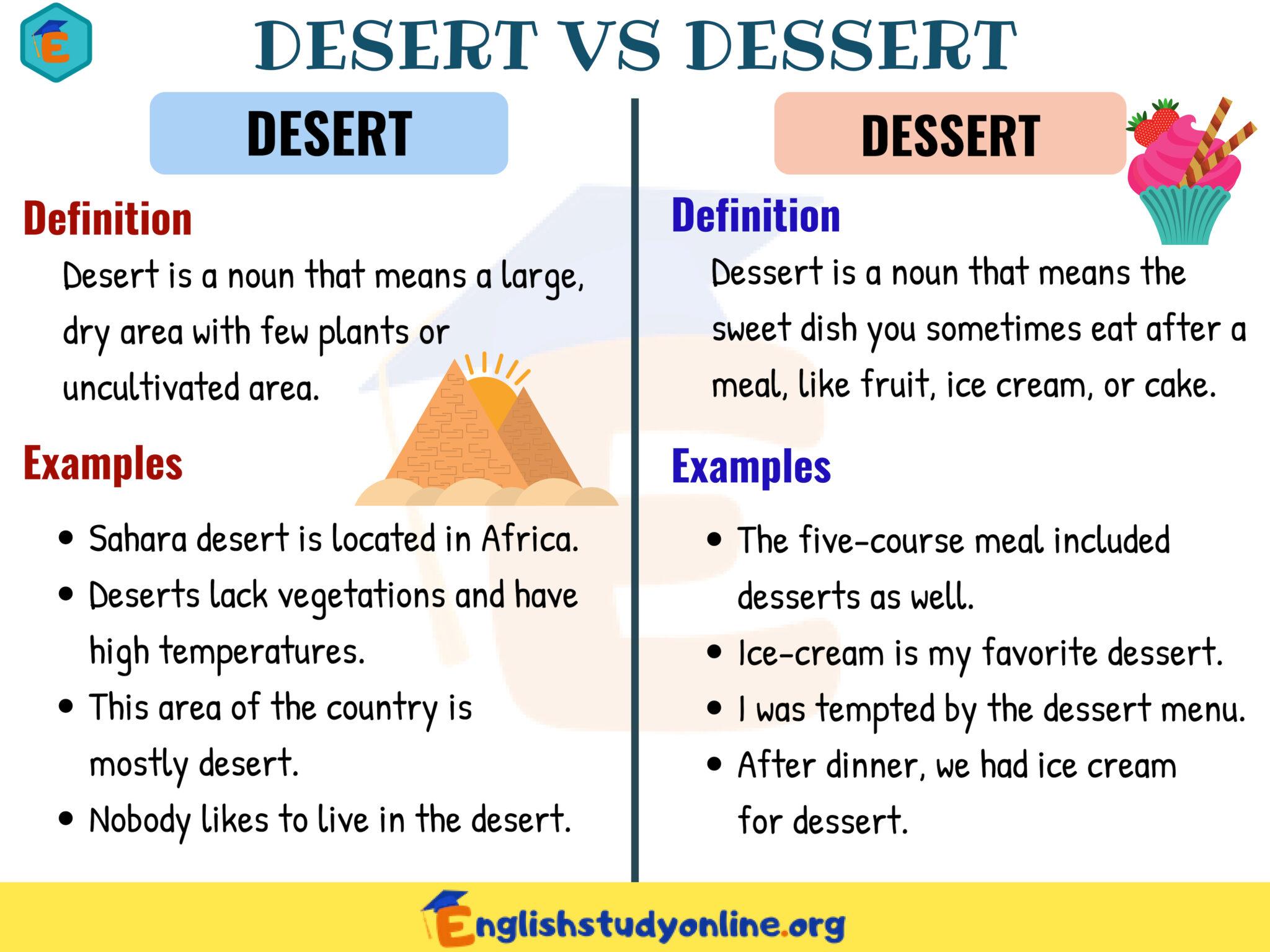 Desert vs Dessert