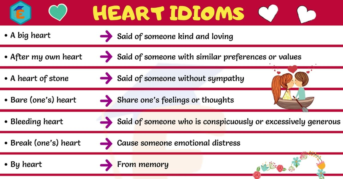 Heart Idioms | 55+ Important Idioms about Heart for ESL Students 1