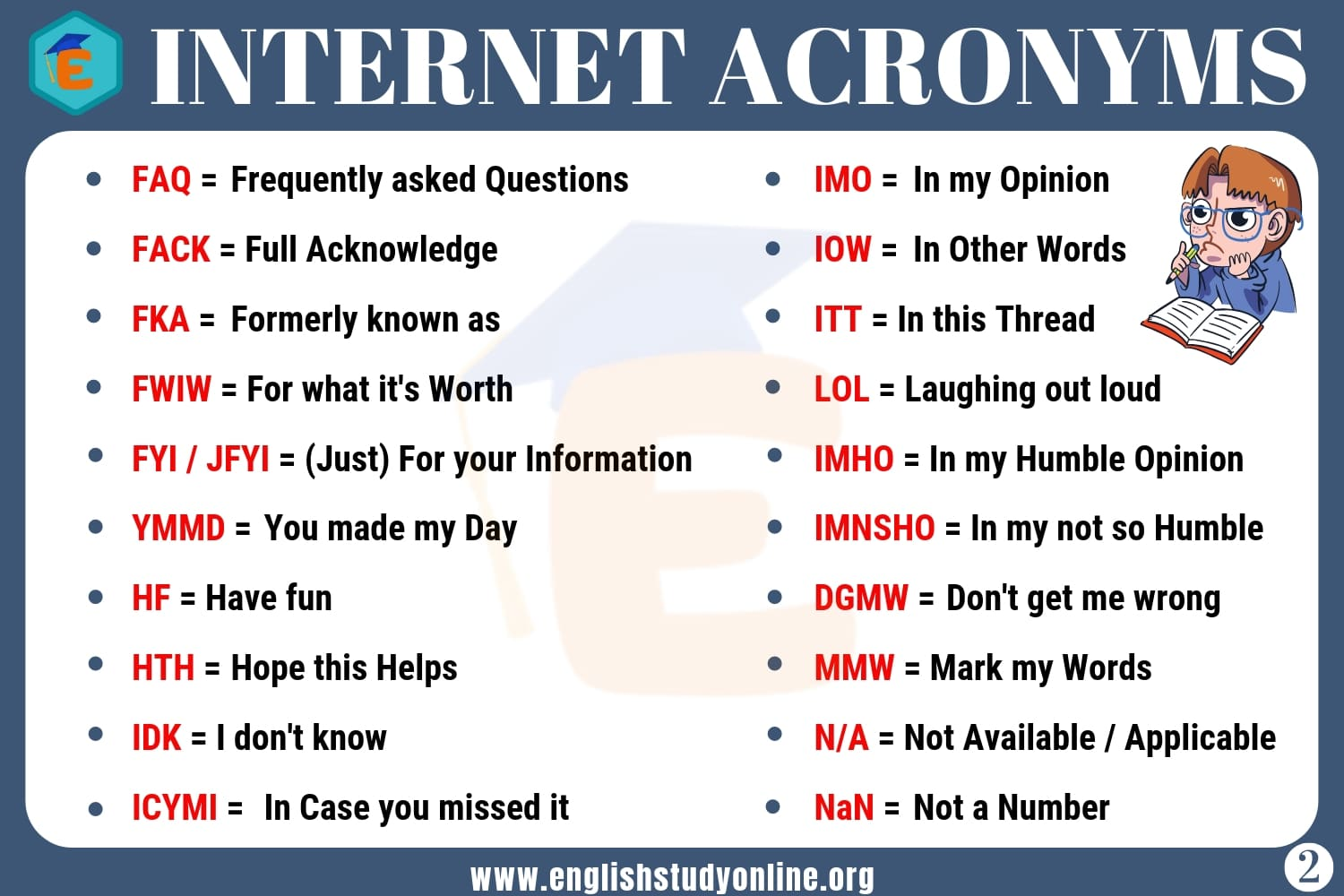 IMO Meaning | List of 70+ Popular Internet Acronyms for ESL