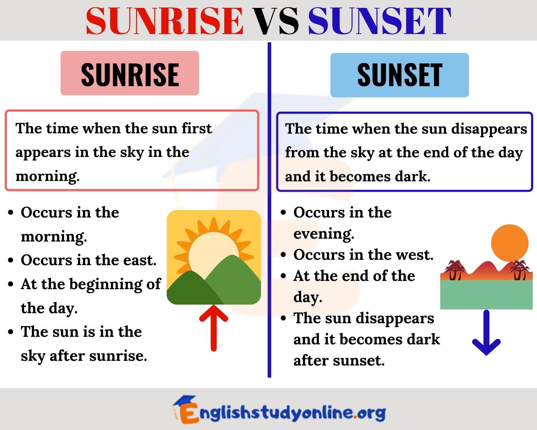 Sunrise vs Sunset