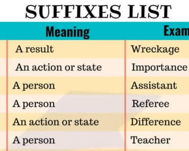 Most Common Suffixes with Meaning and Examples 1