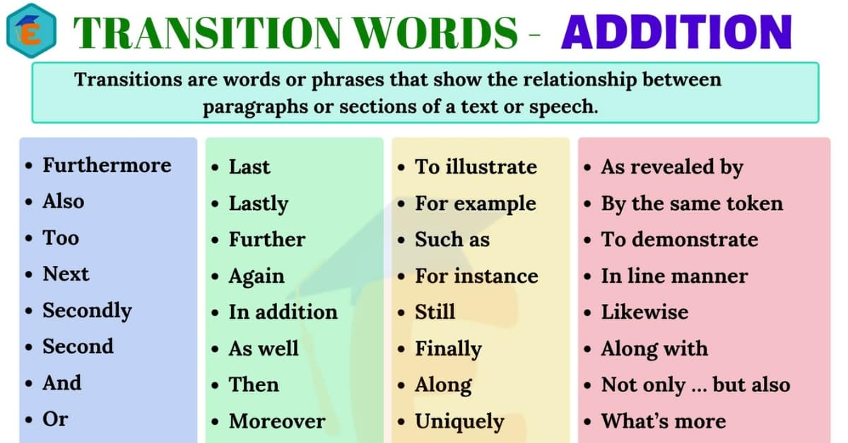 40 Common Transition Words - ADDITION in English 2