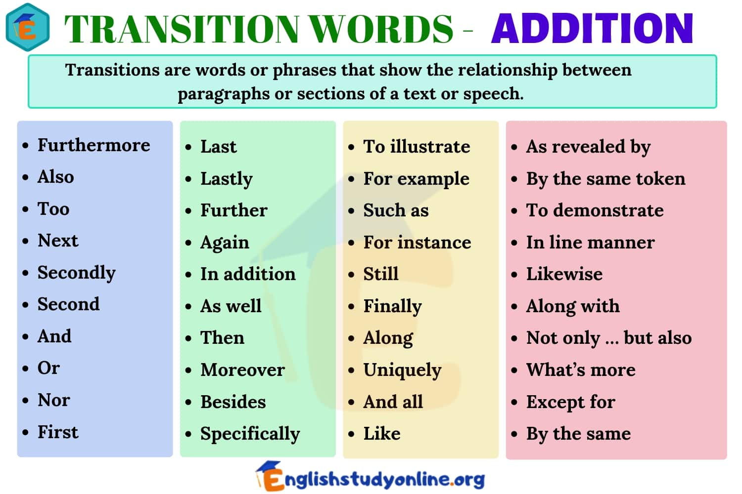 Transition Words - ADDITION