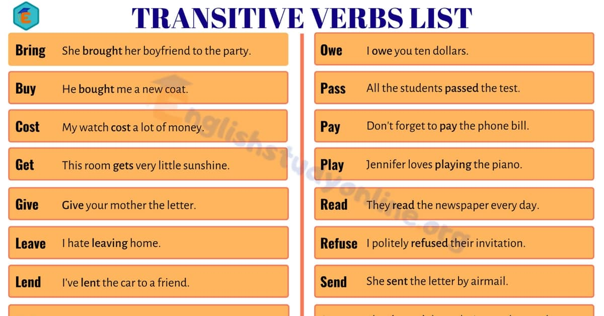 Commonly Used Transitive Verbs in English 3