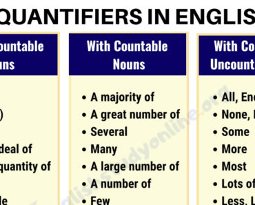 What are Quantifiers in English? - Much, Little, Many, Few, Enough, Plenty of... 7