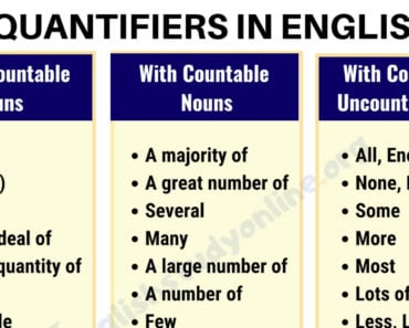 What are Quantifiers in English? - Much, Little, Many, Few, Enough, Plenty of... 4
