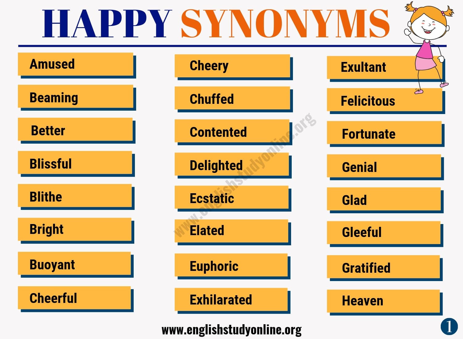 HAPPY Synonym: List of 50 Powerful Synonyms for Happy - English