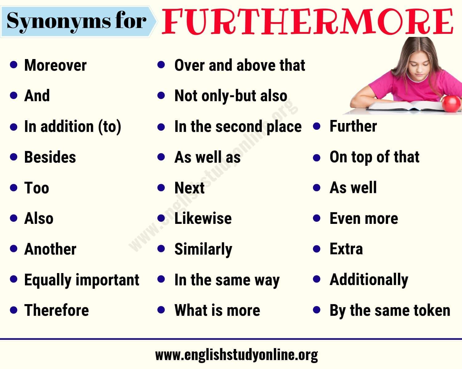 furthermore synonym