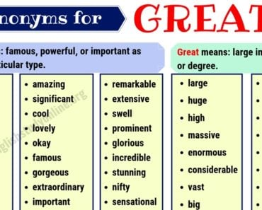 On The Other Hand Synonym: List of 30 Useful Synonyms for ON THE