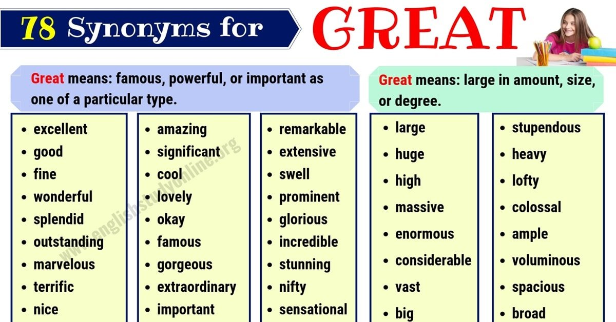Great Synonym: List of 75+ Useful Synonyms for GREAT in English 1