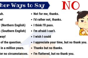 No Synonym | 60 Useful Ways to Say NO in English 9
