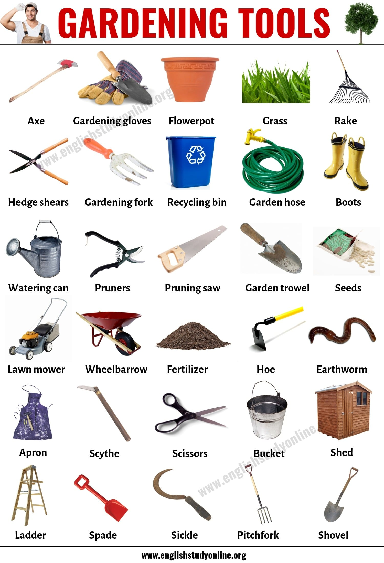 Gardening Tools List Of 30 Useful Names For