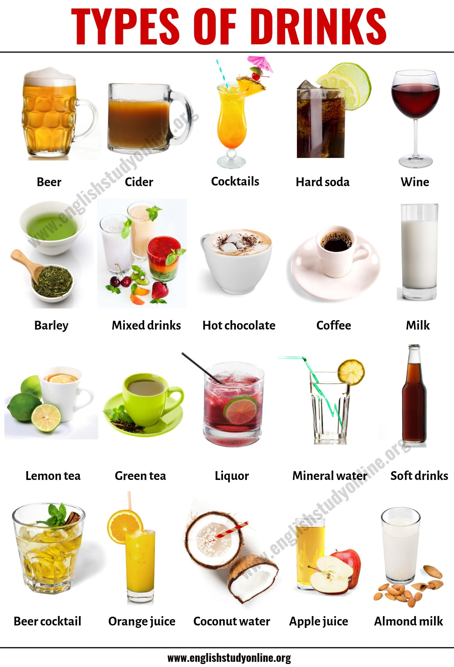 Types of Drinks