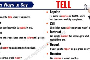 Tell Synonym: 20 Common Synonyms for TELL with Useful Examples 3