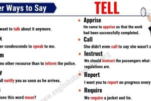 Tell Synonym: 20 Common Synonyms for TELL with Useful Examples 9