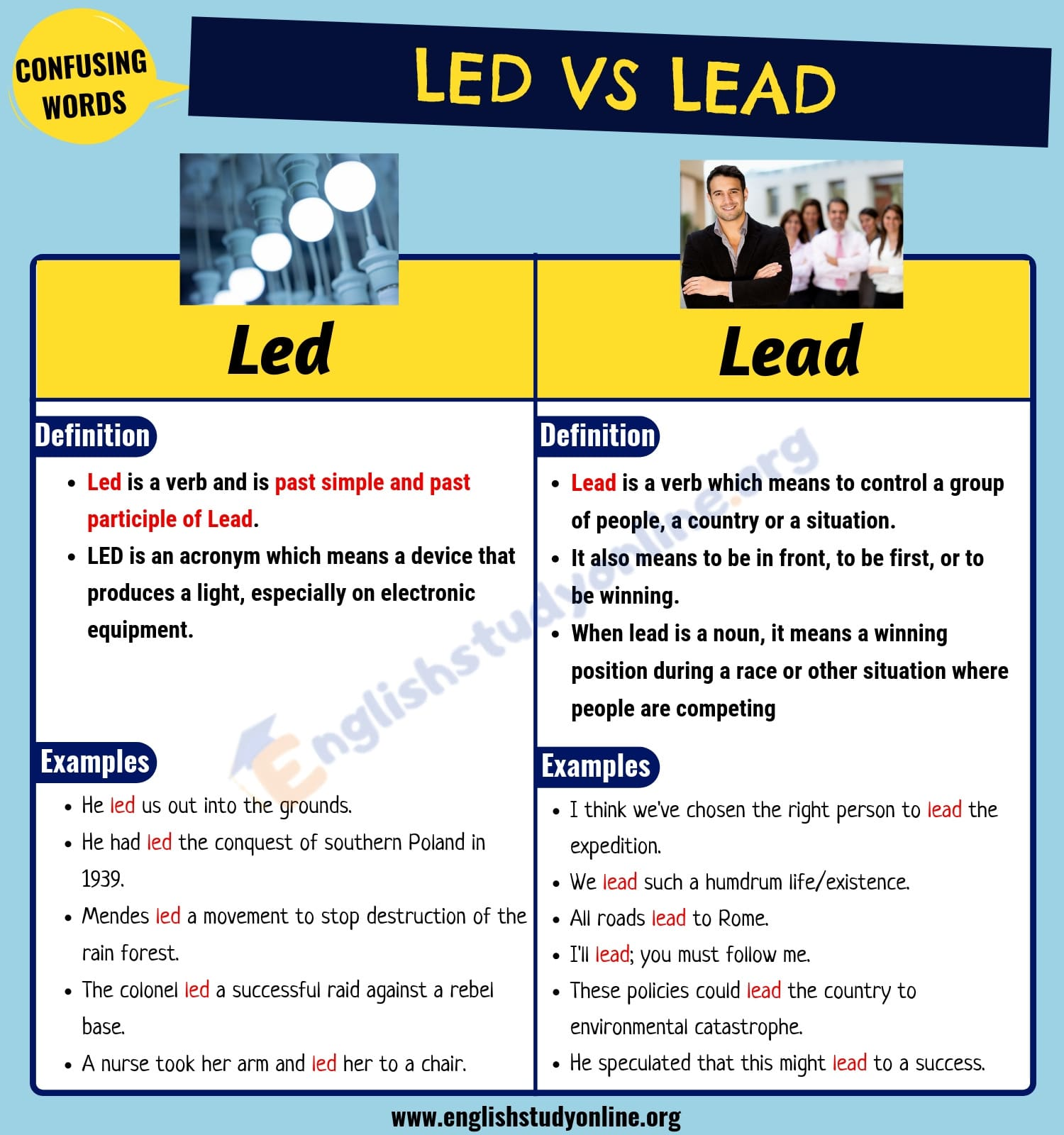 Led vs Lead: What is The Main Difference Between Lead vs Led? 2