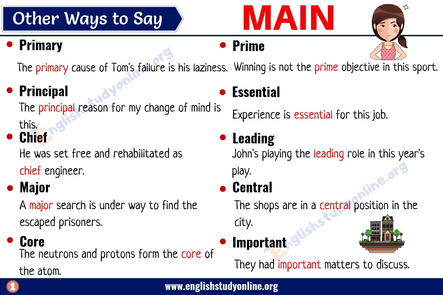 Main Synonym: 25 Useful Words to Use Instead of MAIN in