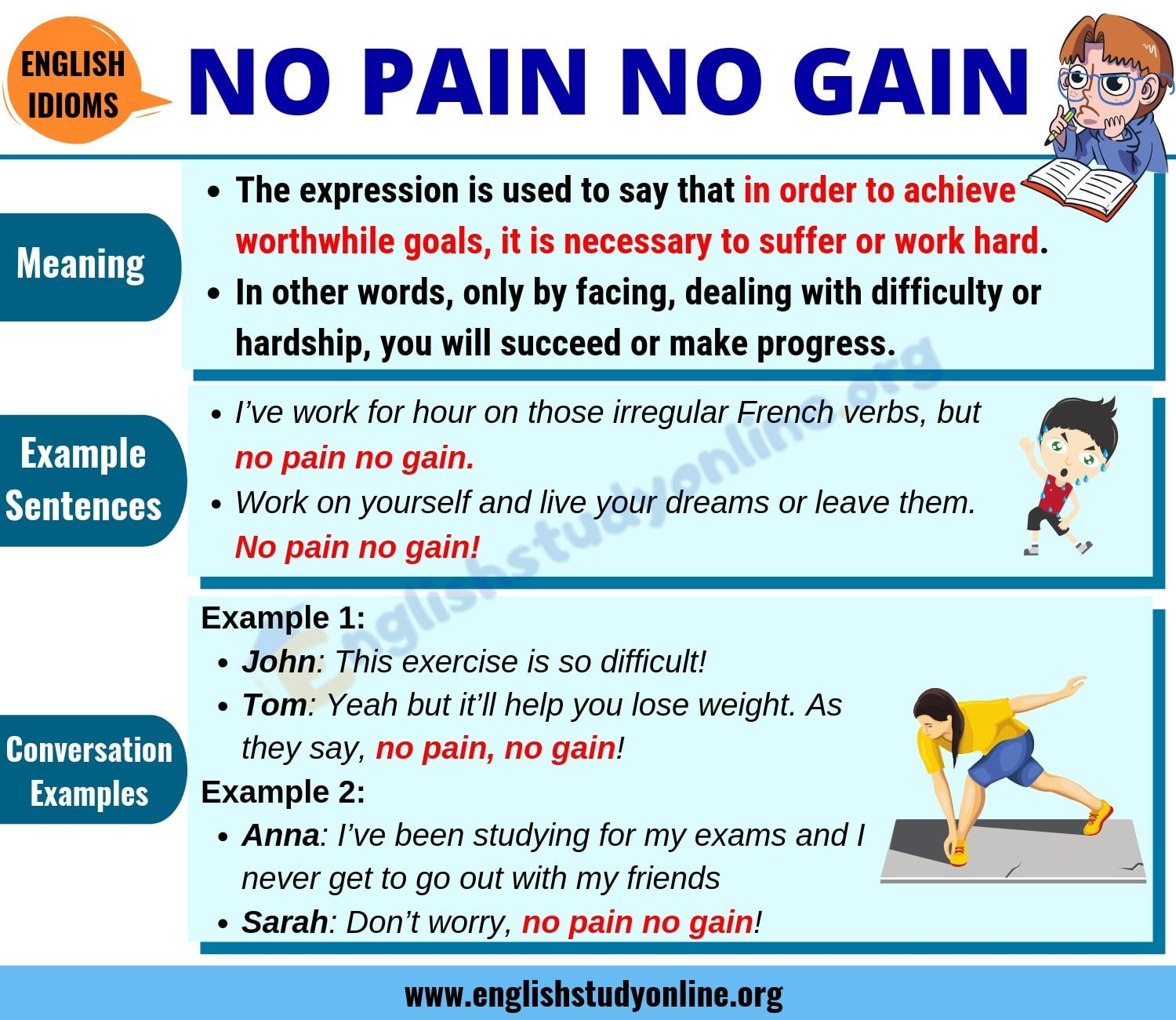 No Pain No Gain: Definition, Usage & Useful Examples in