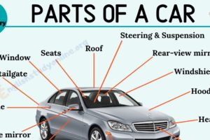 Parts of A Car: List of Useful Words about Car Parts with ESL Infographic 10