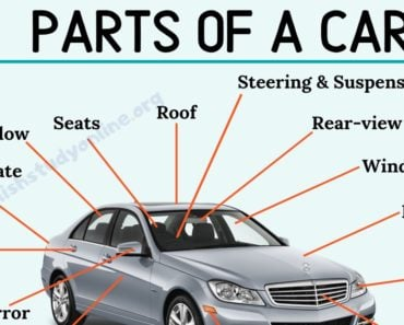Parts of A Car: List of Useful Words about Car Parts with ESL Infographic 2