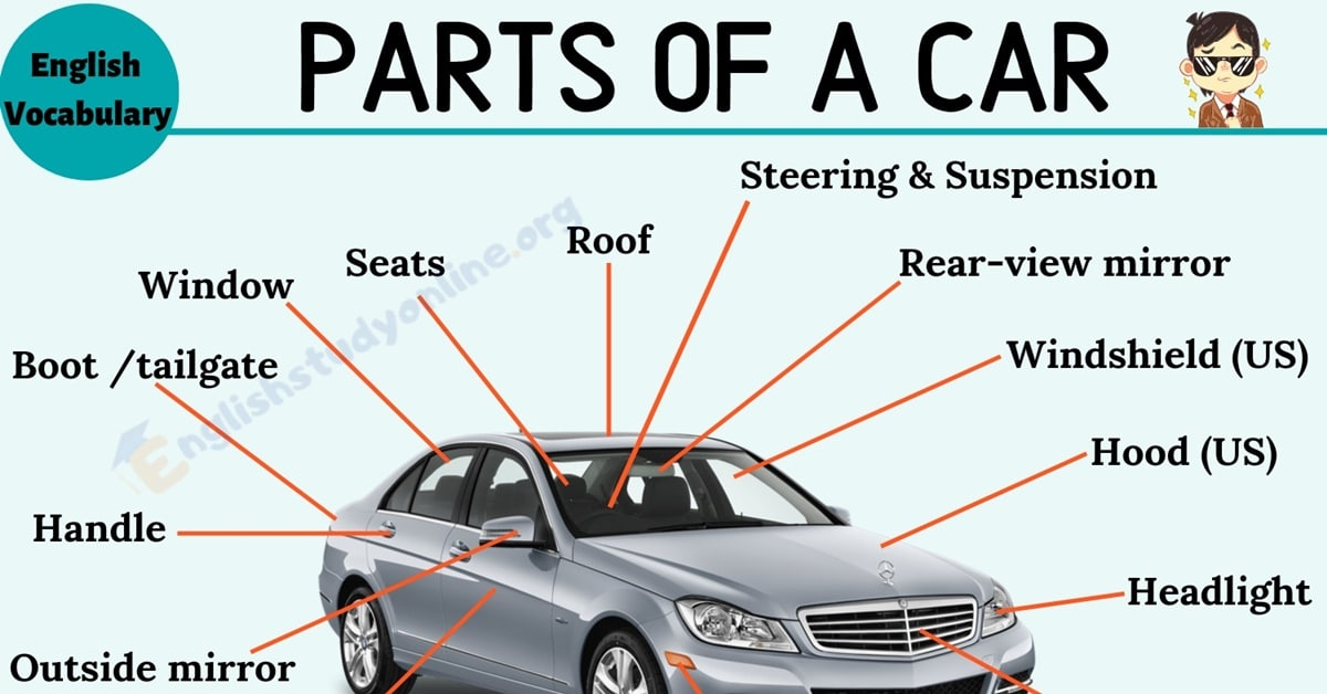 Parts of A Car: List of Useful Words about Car Parts with ESL Infographic 12